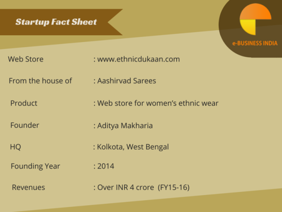 ebusiness india Startup Fact sheet EthnicDukaan.com
