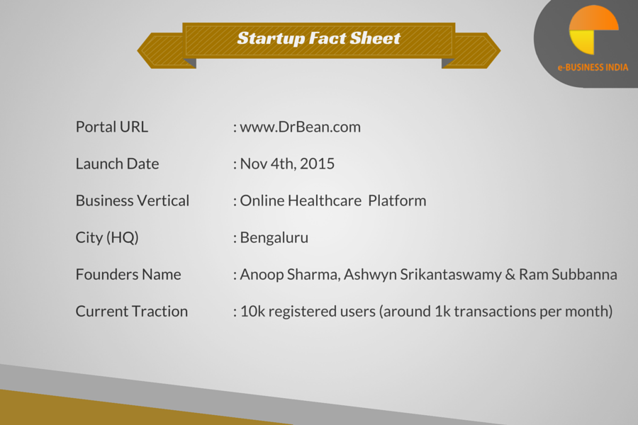 Dr bean Startup Fact Sheet ebusiness india (1)