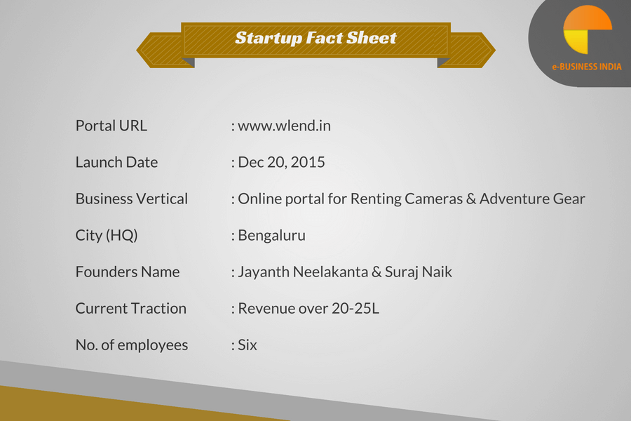 wlend-fast-facts-ebusiness-india