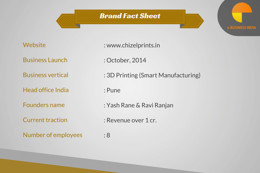 chizel-startup-fact-sheet-ebusiness-india-1