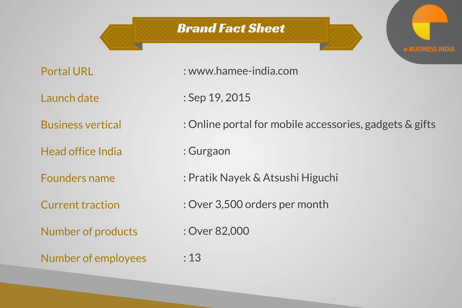 hamee-india-brand-fact-sheet